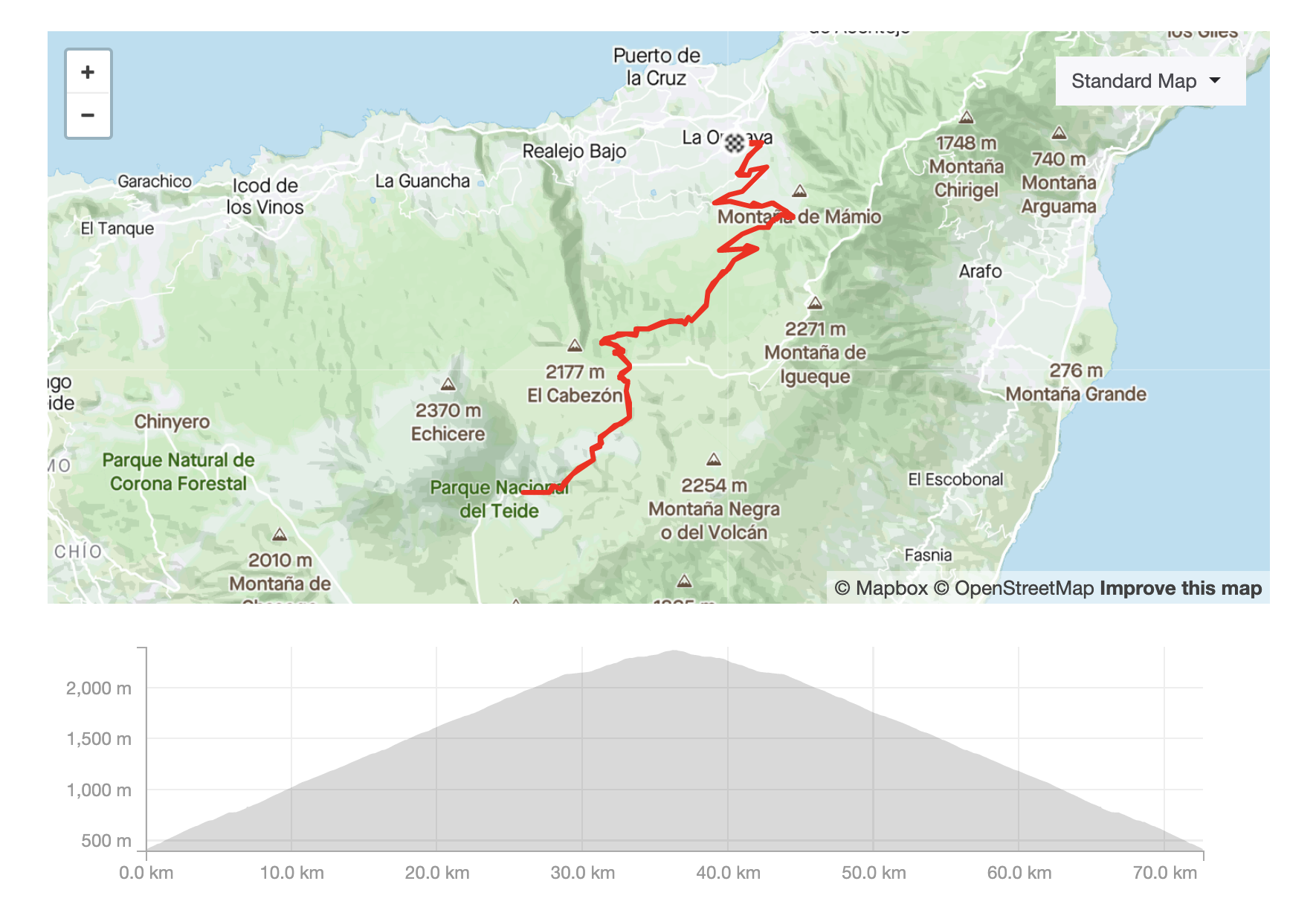 Cycling route from Orotava to the top of Mount Teide in Tenerife