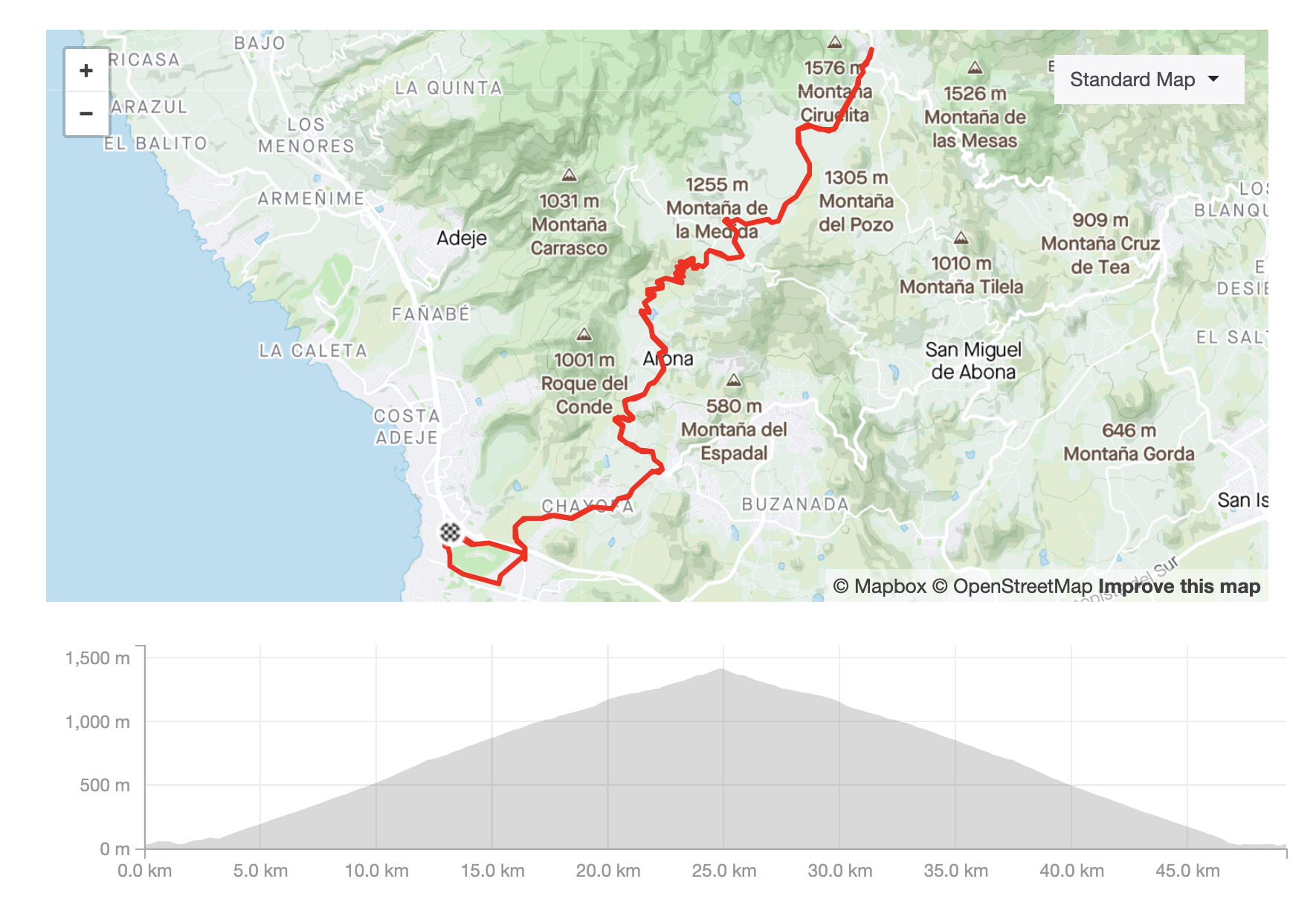 Las Americas to Vilaflor route map from Strava